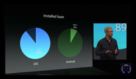 IOS8 WWDC2014 1 006
