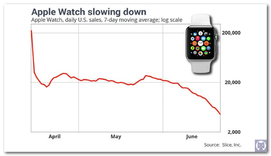 Applewatch salsedown 1 001